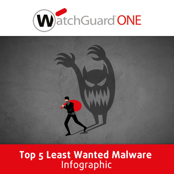 Thumbnail - WatchGuard - Top 5 Least Wanted Malware Infographic